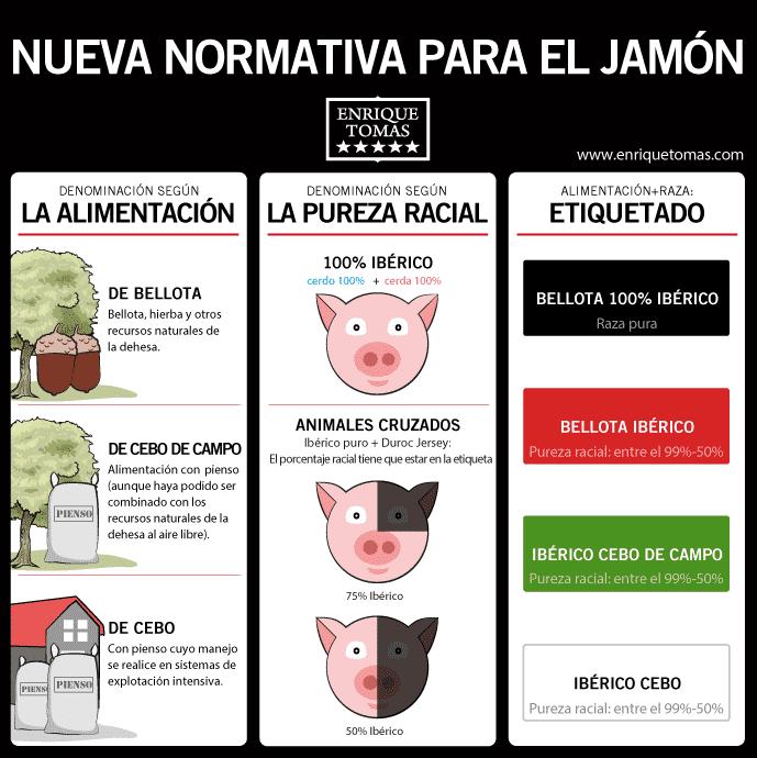 nueva-normativa-jamon-enrique-tomas-real-decreto-2014-3_03